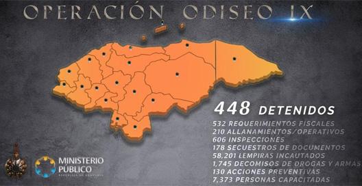 Odiseo IX