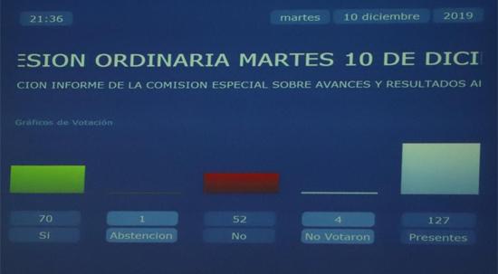 VOTACION 1