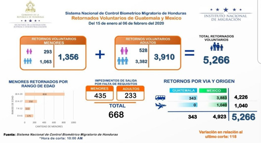 cuadro deportaciones