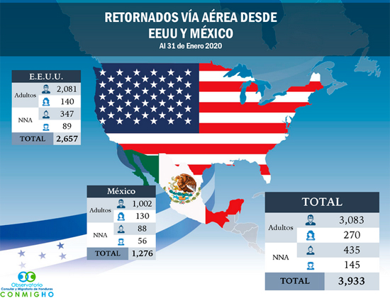 deportados via aerea