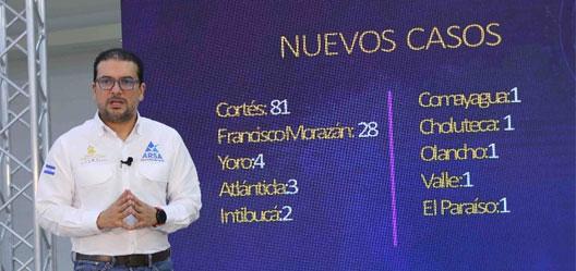 Framcos Contreras