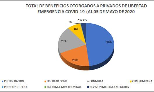 grafico REOS1