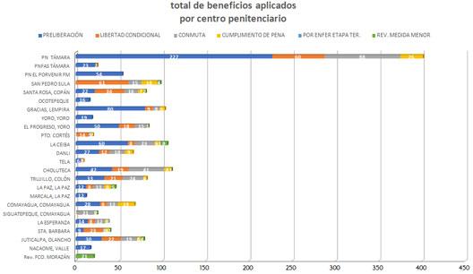 grafico REOS2