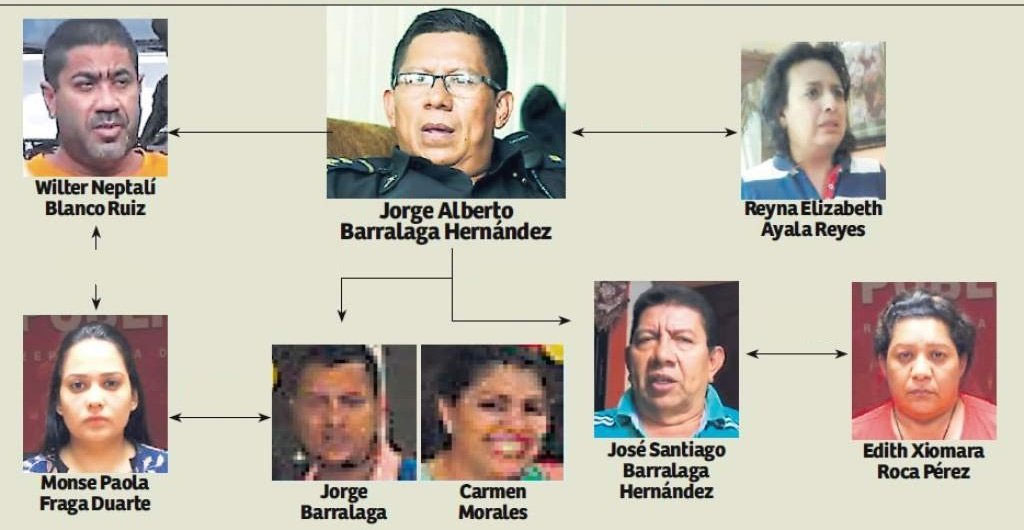 diagrama barralaga